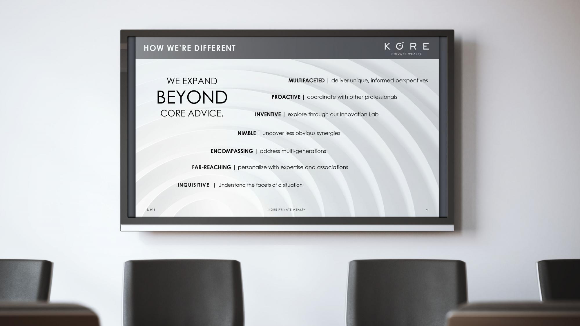 Kore MINT PowerPoint