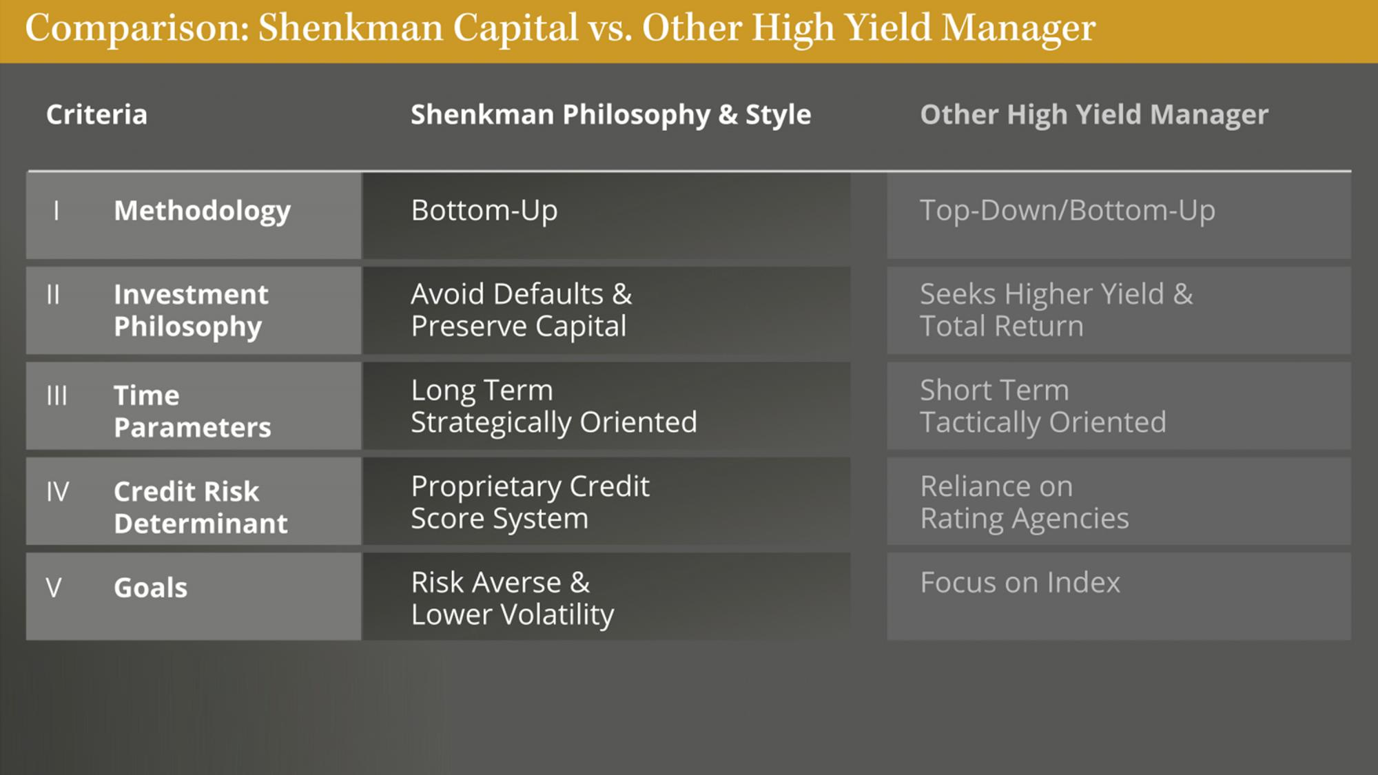 MINT_Shenkman_Capital